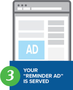 Retargeting Ads | Brady Ware Dealership Advisors
